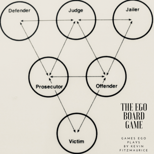 The egoBoardGame